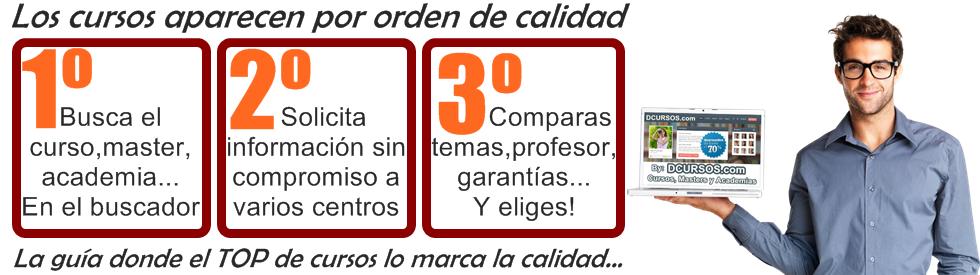 Cursos de lengua de signos COMPARADOR DE CURSOS