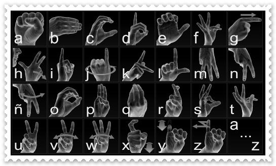 Cursos en Coruña de LSE Lengua de Signos Española