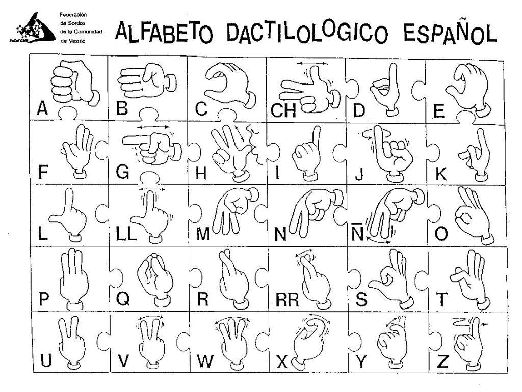 Infografía que contiene el Alfabeto dactilológico de la lengua de signos de España (LSE)
